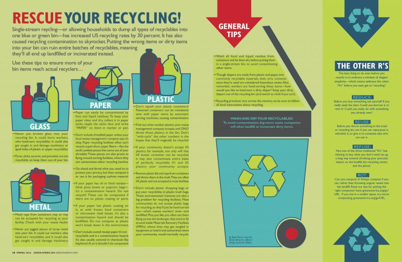 Rescue Your Recycling Infographic